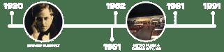 AMC history 1920-1991
